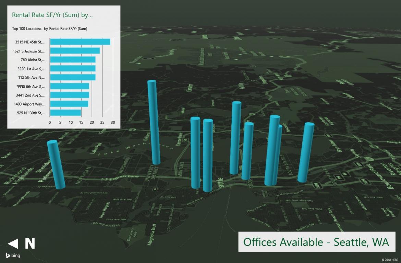 Hướng dẫn chi tiết cách vẽ biểu đồ 3D trong Excel
