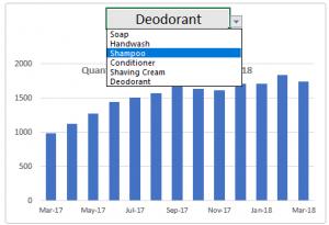 Hướng dẫn tạo biểu đồ tương tác trong Excel bằng Pivot table