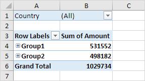 Hướng dẫn cách sử dụng Pivot Table cơ bản trong Excel