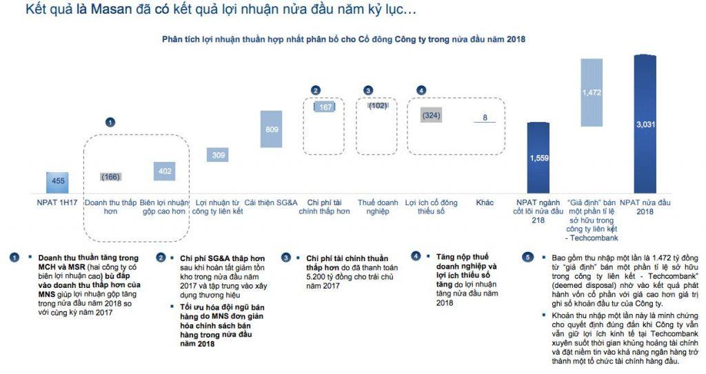 MSN-bao-cao-bo-phan-2018