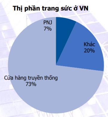 Cổ phiếu NDN Nhà Đà Nẵng